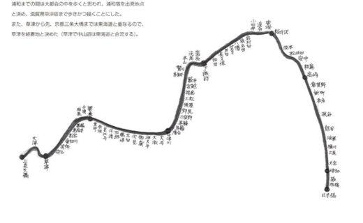 中山道を描く